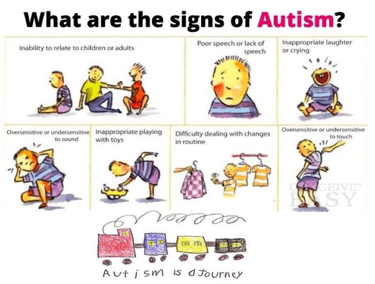 Autism and autism spectrum disorders